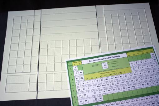 Taktiles Periodensystem der Elemente (Haupt- und Nebengruppen)