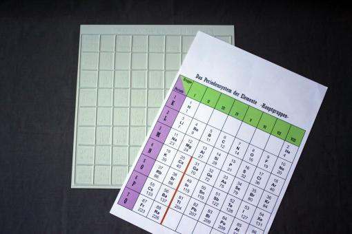 Taktiles Periodensystem der Elemente (Hauptgruppen)